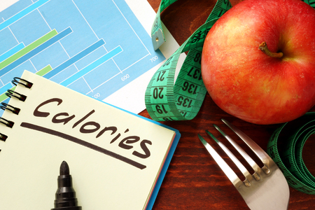 Why calorie counting doesn't work